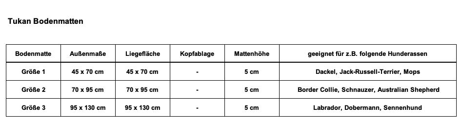 Größenbestimmung Tukan Bodenmatten